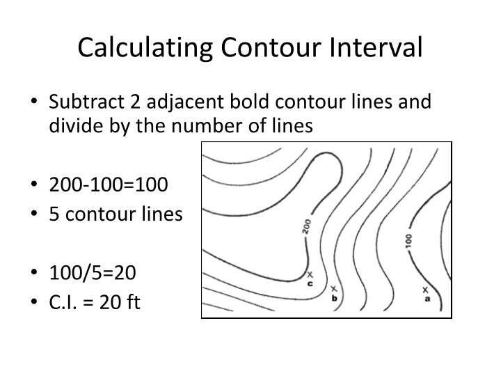 Calculating Contour Interval