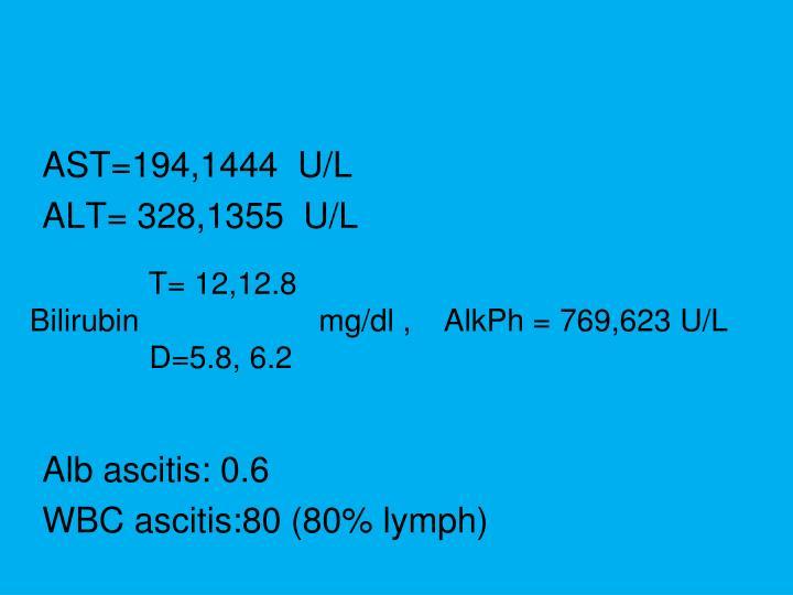 AST=194,1444  U/L