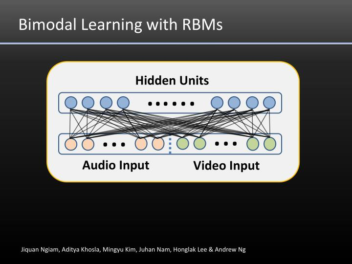 Bimodal Learning with RBMs
