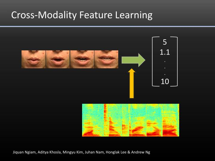 Cross-Modality Feature Learning