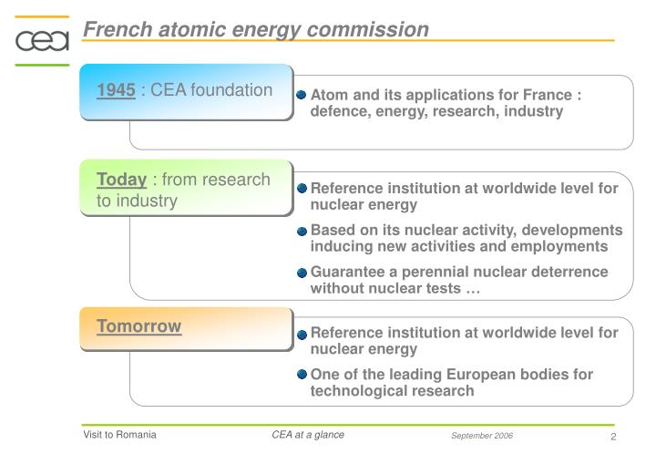 French atomic energy commission1