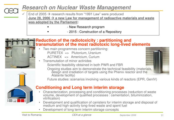 Research on Nuclear Waste Management