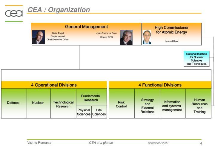 CEA : Organization