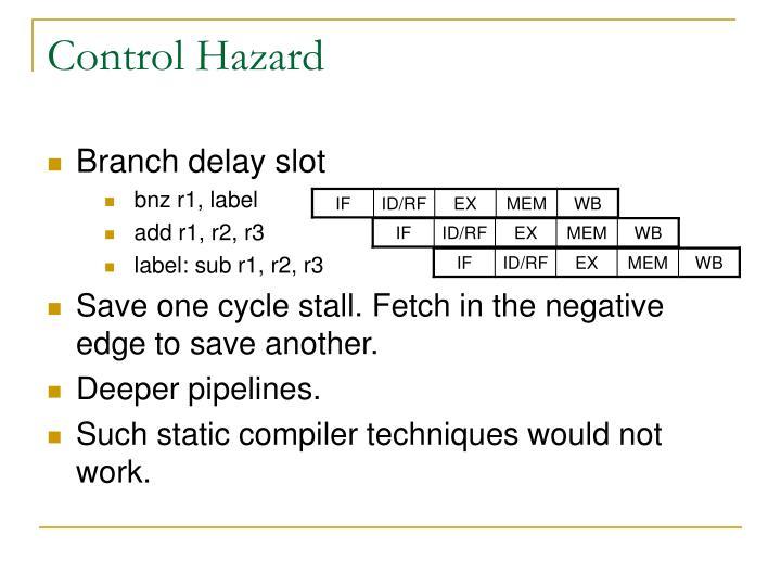 Control Hazard