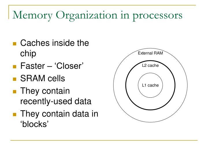 Memory Organization in processors