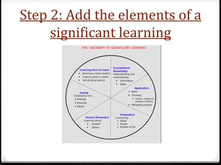 Step 2 add the elements of a significant learning experience