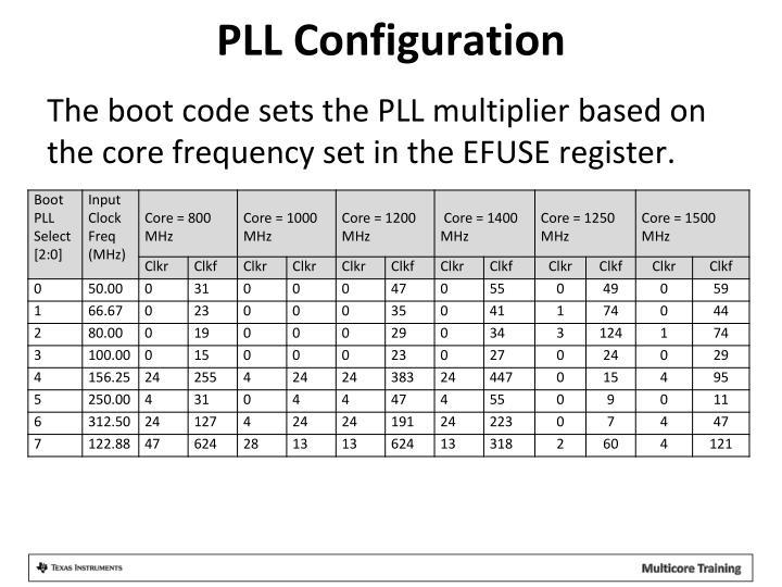 PLL Configuration