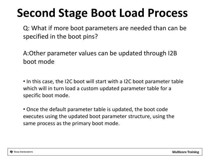 Second Stage Boot Load Process