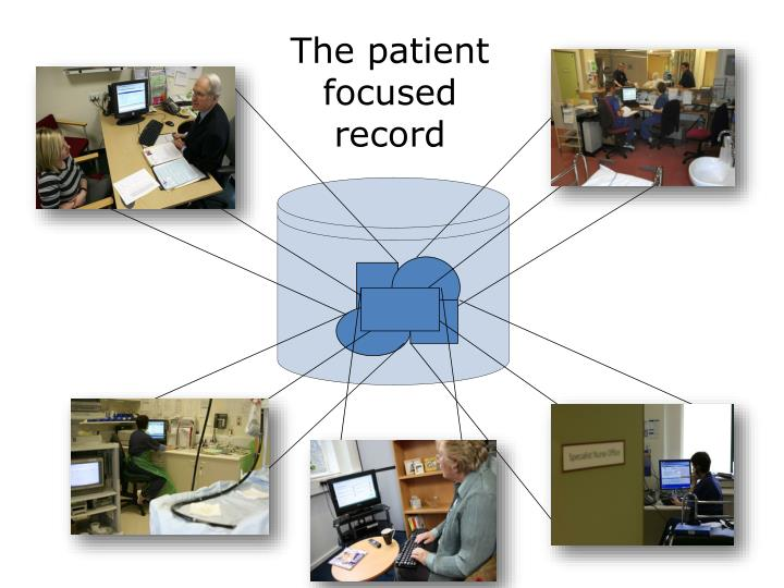 The patient focused record