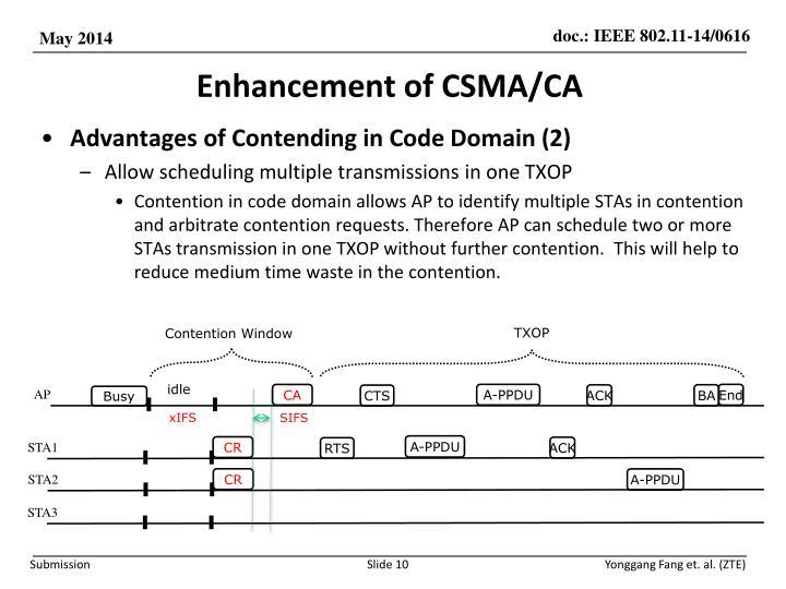 Enhancement of CSMA/CA