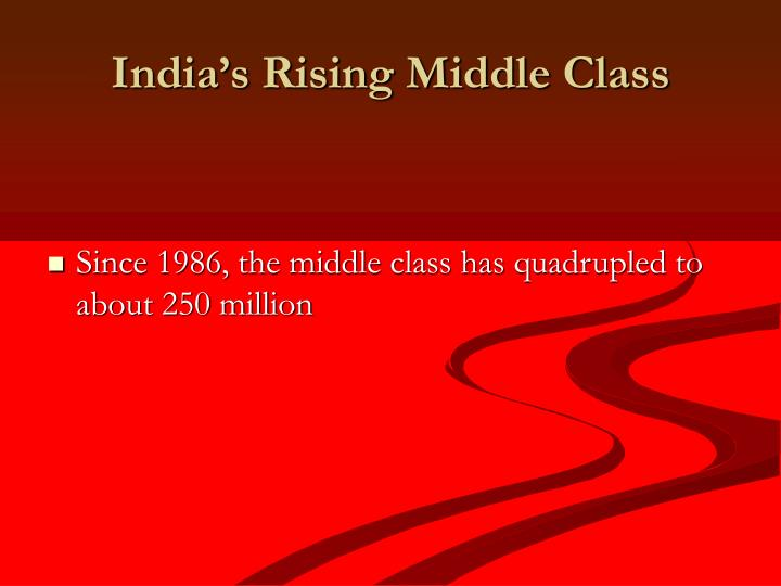 India's Rising Middle Class