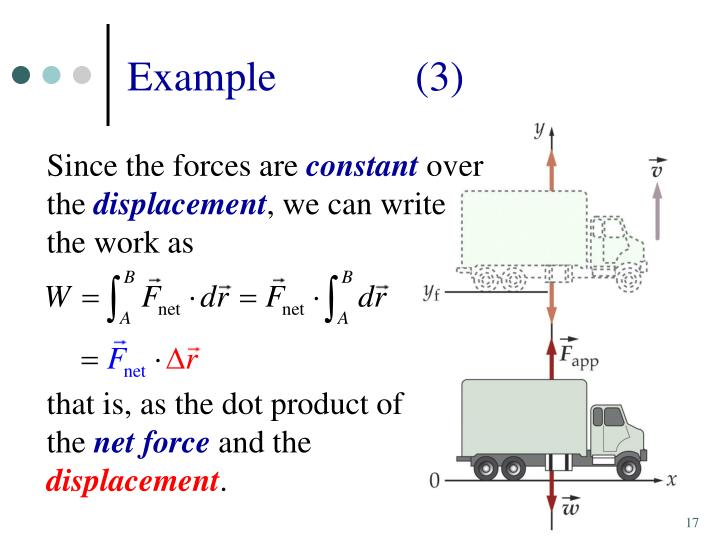 Example(3)