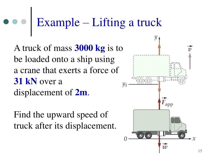 Example – Lifting a truck