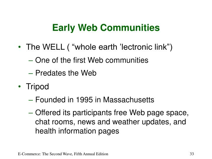 Early Web Communities