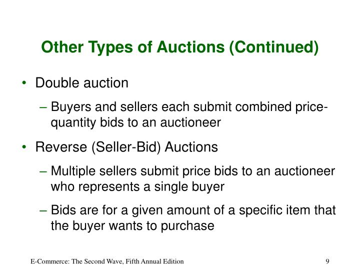 Other Types of Auctions (Continued)