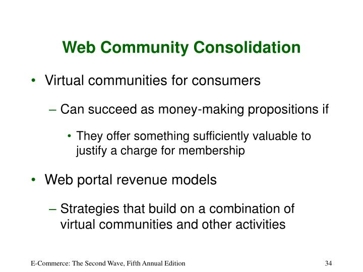 Web Community Consolidation