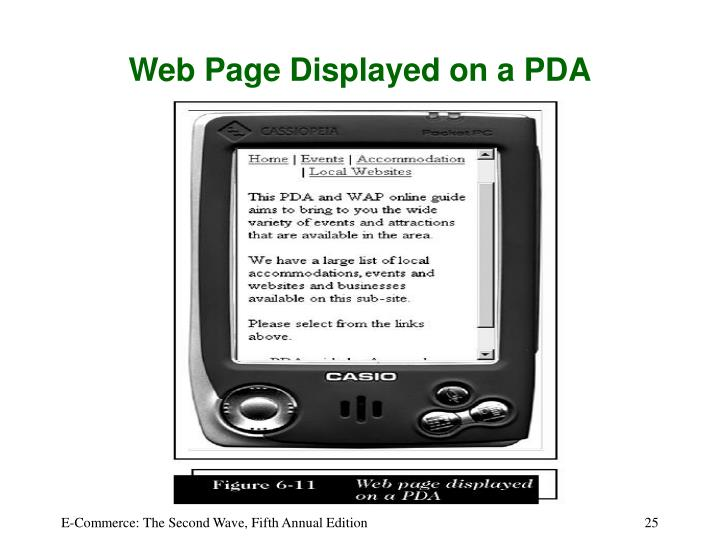 Web Page Displayed on a PDA