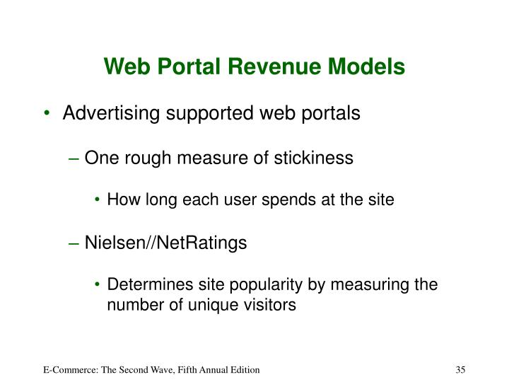 Web Portal Revenue Models