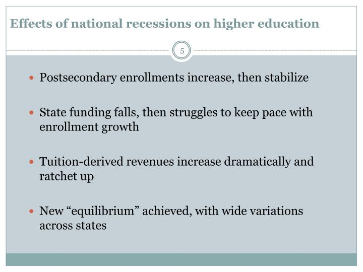 Effects of national recessions on higher education
