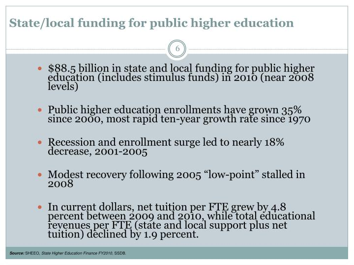 State/local funding for public higher education