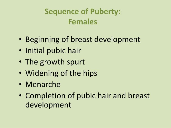Sequence of Puberty: