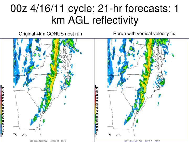 00z 4/16/11 cycle; 21-hr forecasts: 1 km AGL reflectivity