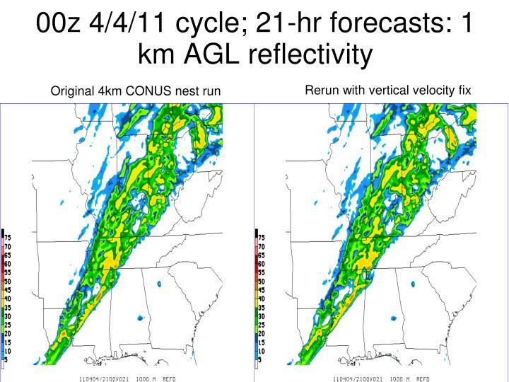 00z 4/4/11 cycle; 21-hr forecasts: 1 km AGL reflectivity