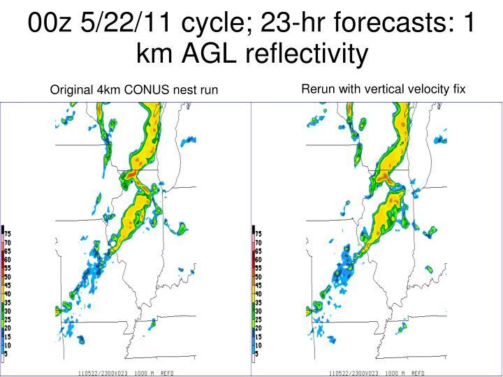 00z 5/22/11 cycle; 23-hr forecasts: 1 km AGL reflectivity