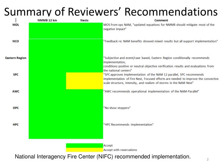 Summary of reviewers recommendations