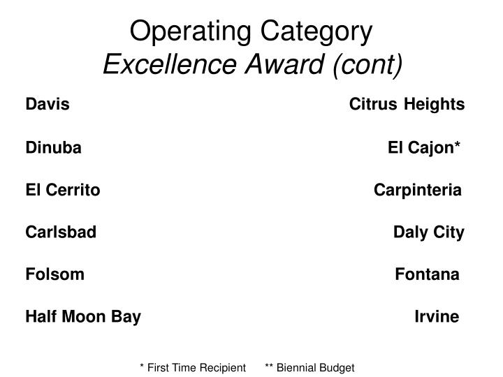 Operating category excellence award cont
