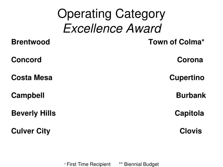 Operating category excellence award