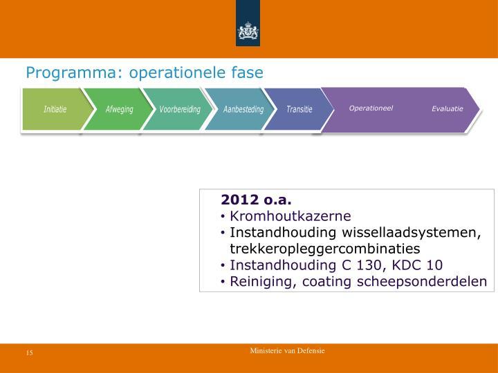 Programma: operationele fase