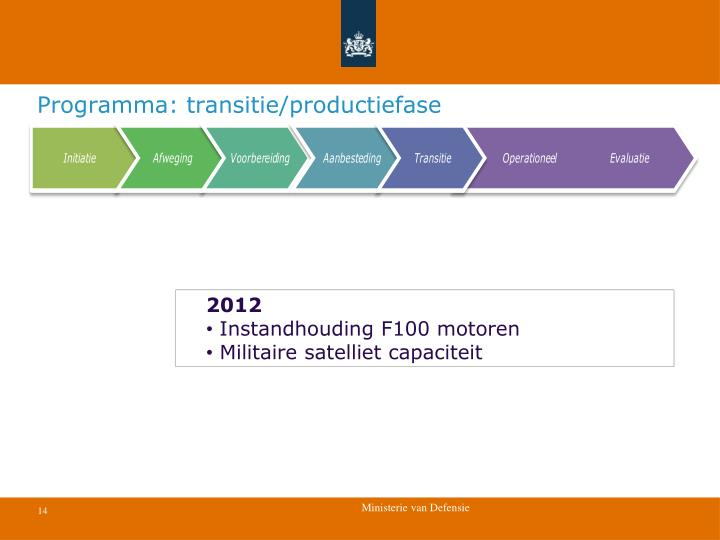 Programma: transitie/productiefase