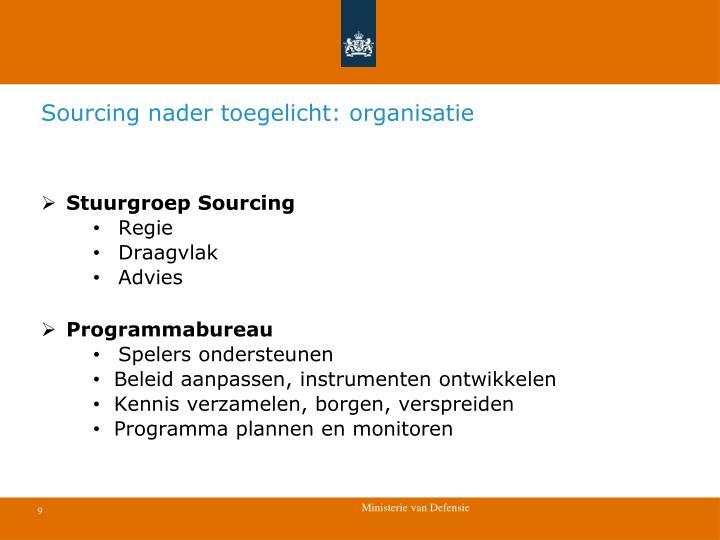 Sourcing nader toegelicht: organisatie