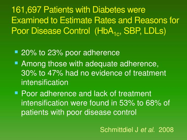 161,697 Patients with Diabetes were Examined to Estimate Rates and Reasons for Poor Disease Control  (HbA