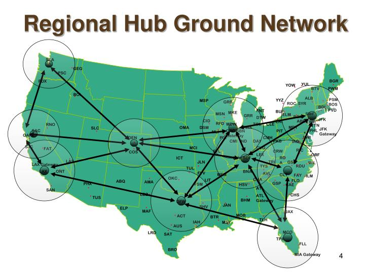 Regional Hub Ground Network
