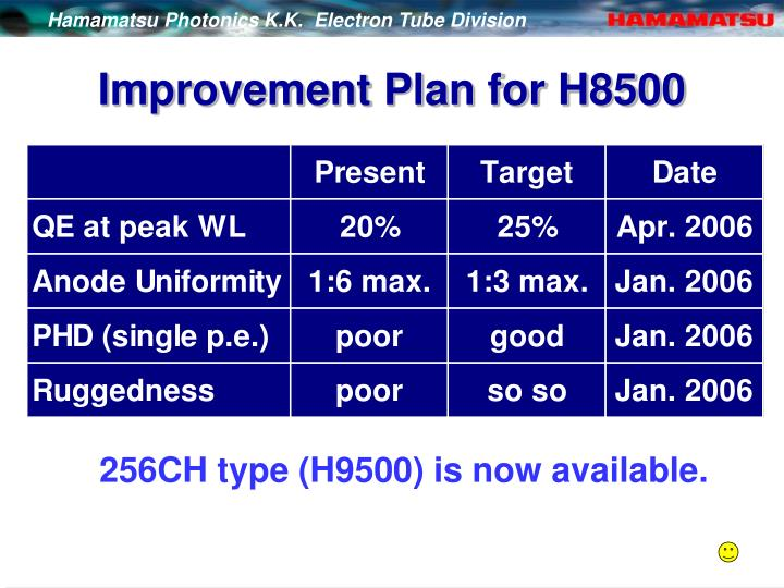 Improvement Plan for H8500
