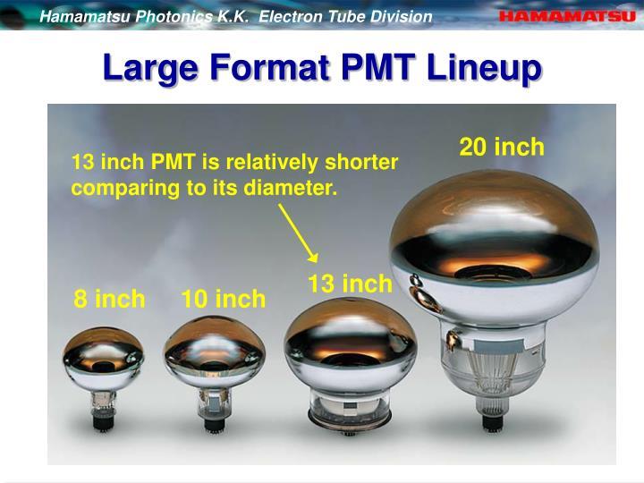 Large Format PMT Lineup