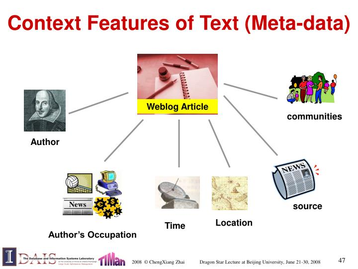 Context Features of Text (Meta-data)
