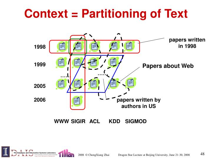 Context = Partitioning of Text