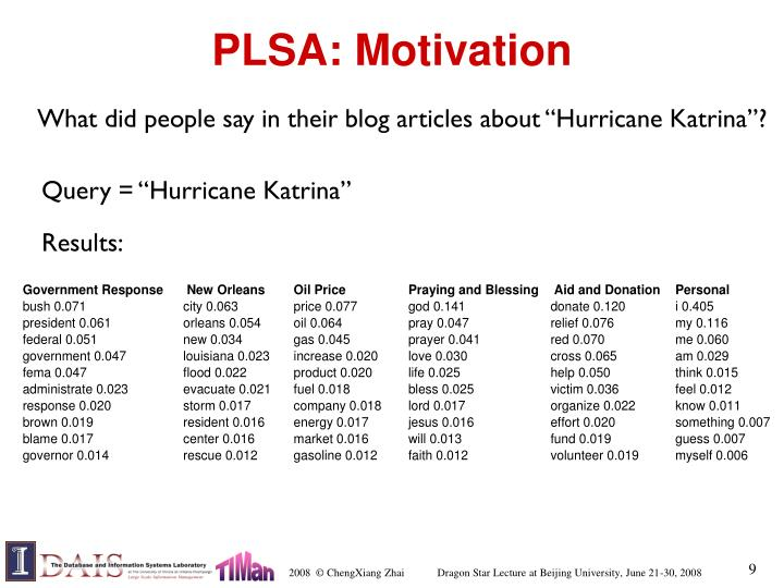PLSA: Motivation