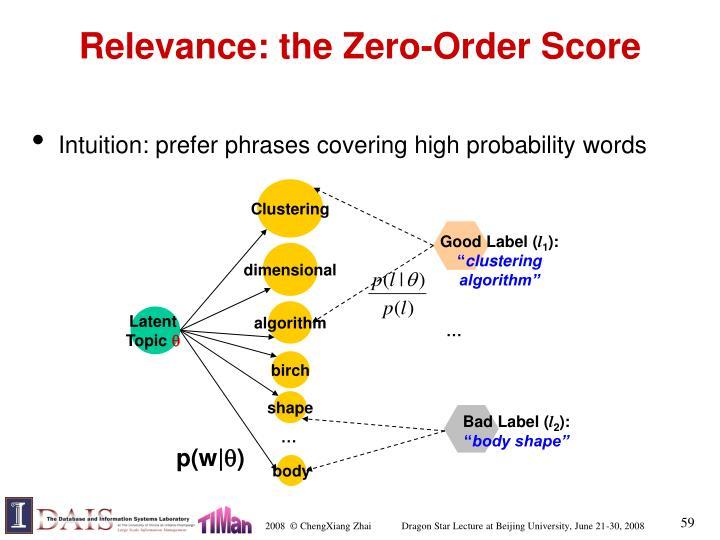 Relevance: the Zero-Order Score