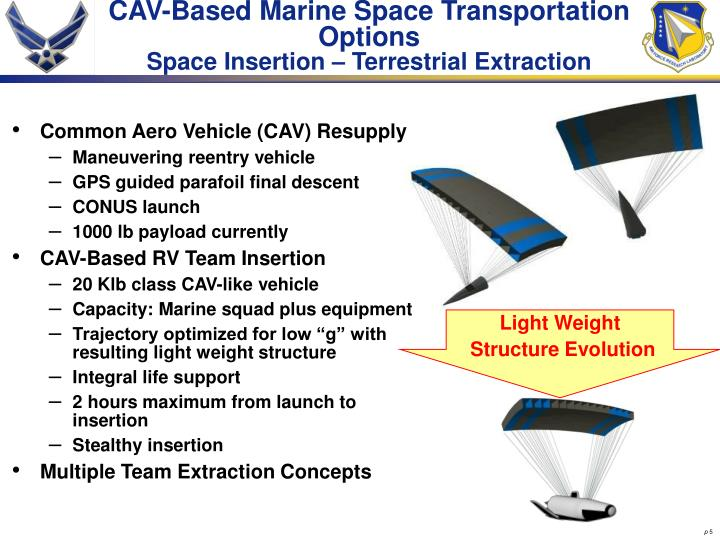 CAV-Based Marine Space Transportation Options