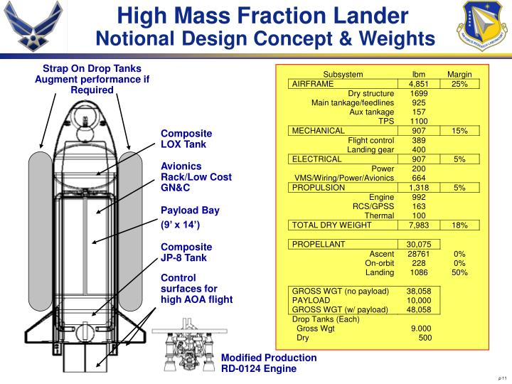 High Mass Fraction Lander