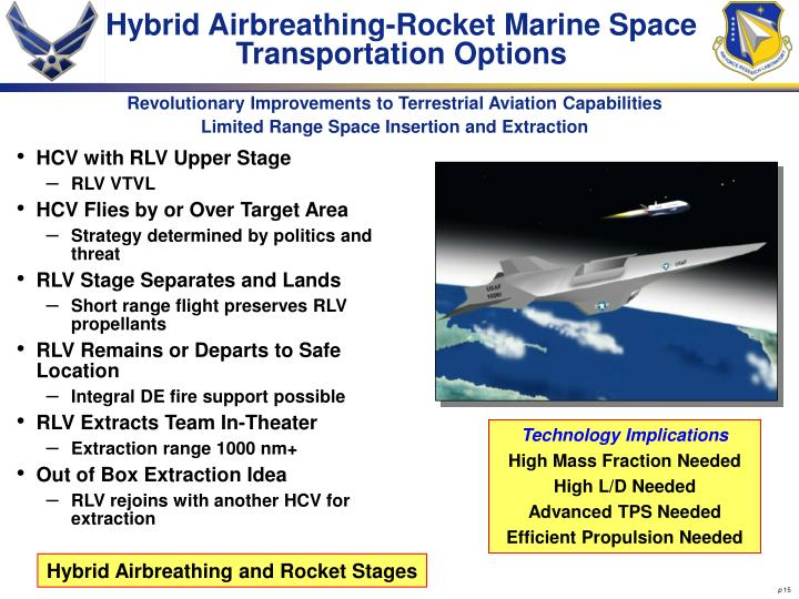 Hybrid Airbreathing-Rocket Marine Space Transportation Options