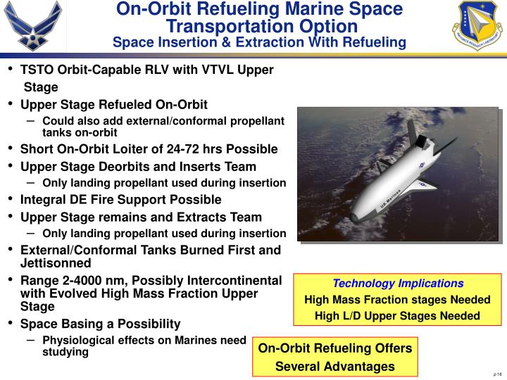 On-Orbit Refueling Marine Space