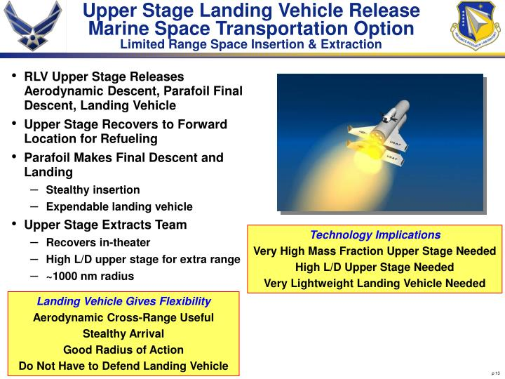 Upper Stage Landing Vehicle Release Marine Space Transportation Option