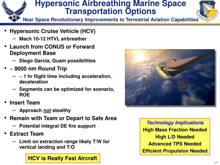 Hypersonic Airbreathing Marine Space Transportation Options