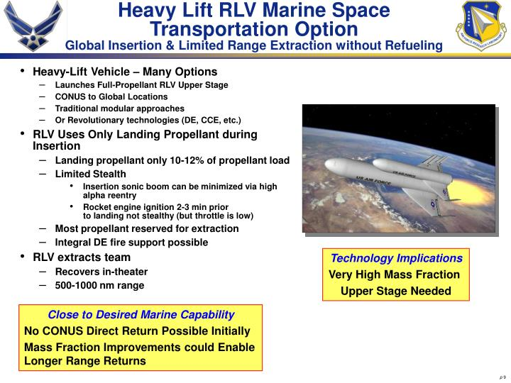 Heavy Lift RLV Marine Space