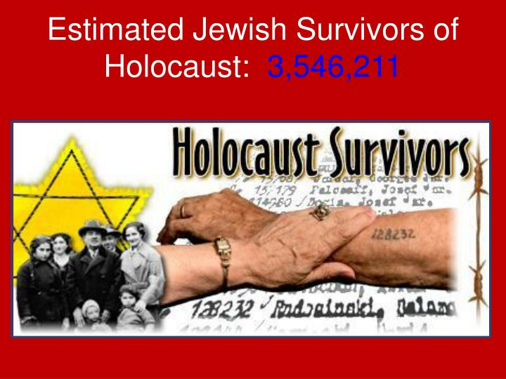 Estimated Jewish Survivors of Holocaust: